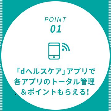 POINT01 さまざまなアプリが使い放題!